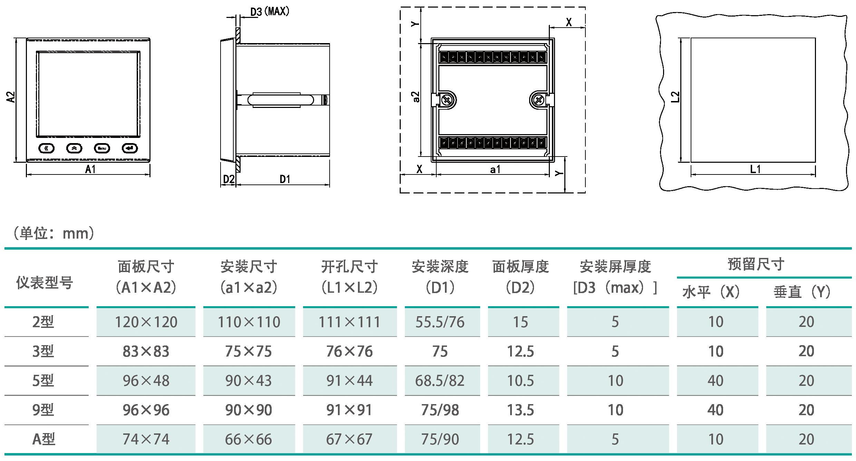 数显功率表尺寸规格表.png